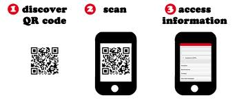 Free qr scanner: bar code scanner & qr code reader apps on.