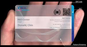 Qr code for business card using qr codes on business cards qr code for business card reheart