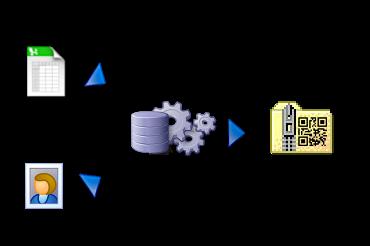 Batch qr code generator visual qr code generator blog visualead batch qr code generator colourmoves